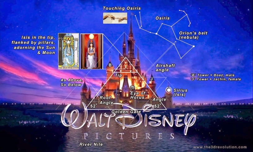 disney-illuminati-symbolism-satanism-perversion