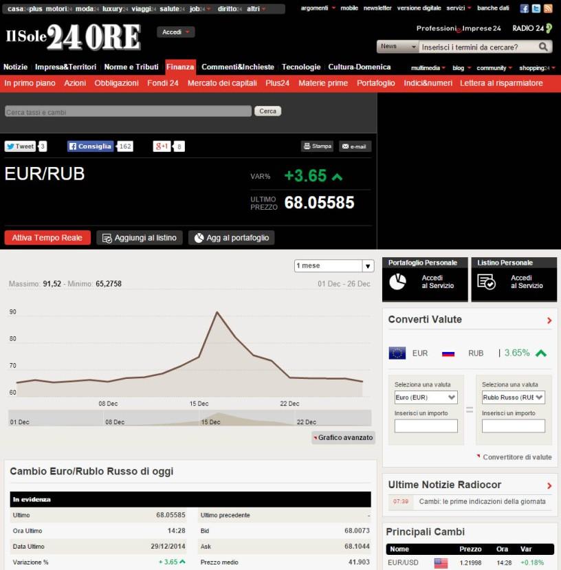 rublo-giornalisti-crisi